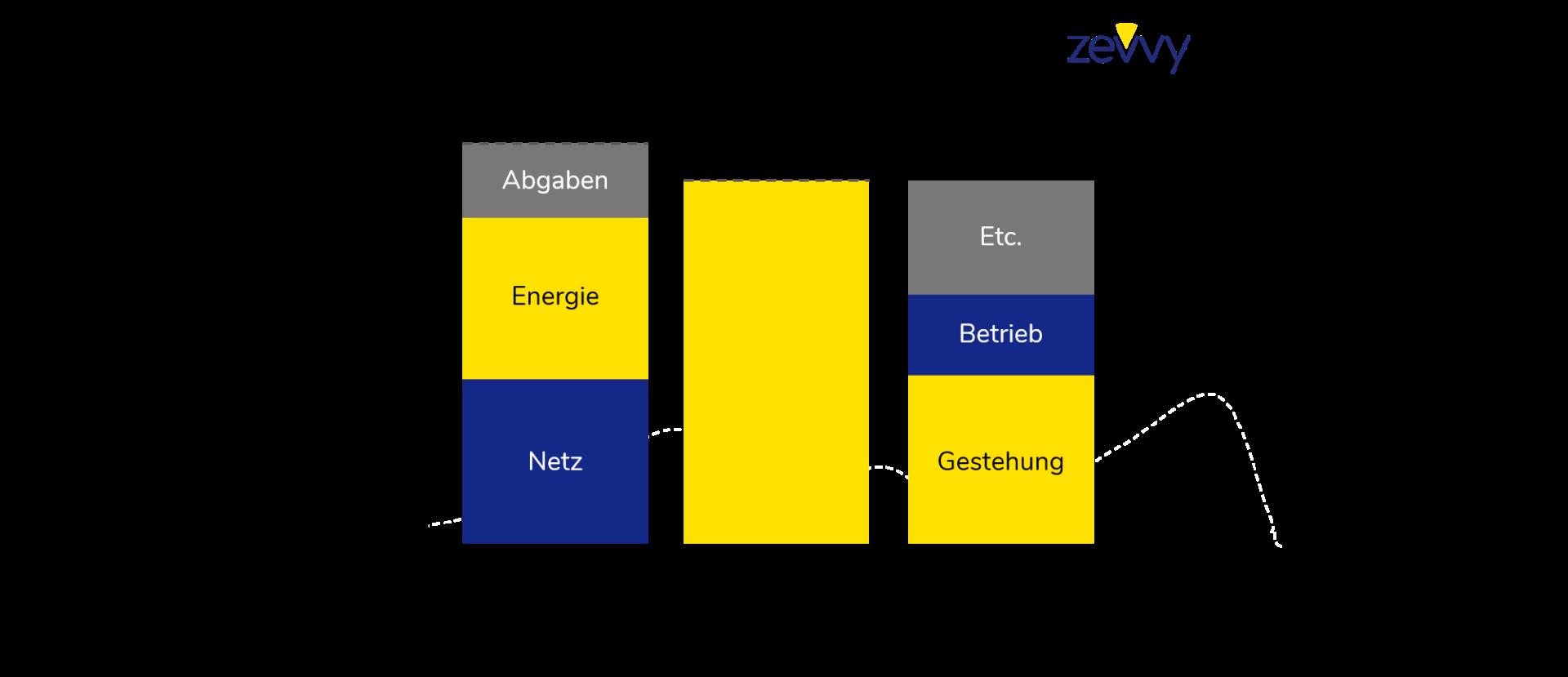 200312_ZEV_Mieterschutz_Solartarif_vereinfacht_1.1